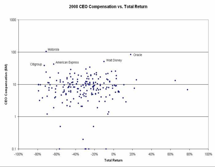 compensation-log