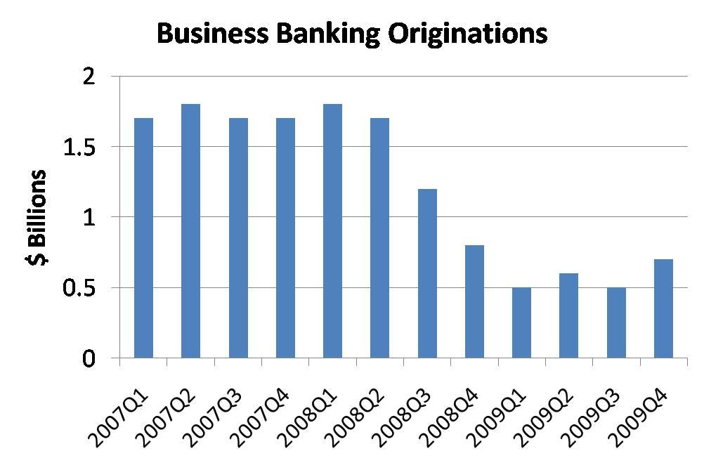 Jpmorgan chase bank employment verification - HugoScroggins's blog