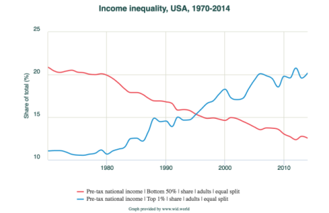US income shares.jpg